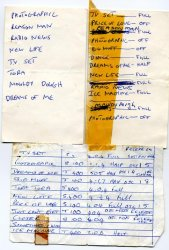 An early set list and synth set-up sheet (unknown date), provided by Daryl Bamonte, which lists Radio News, among other early live-only songs.